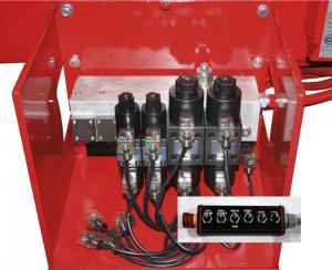 Elektrické řídící ventily